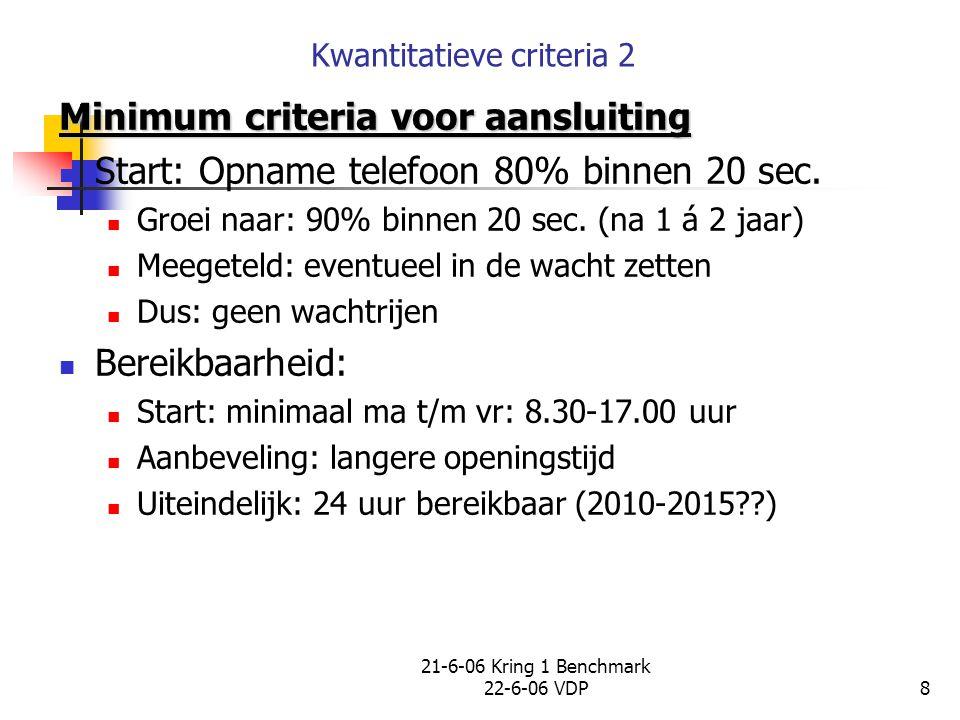 Kwantitatieve criteria 2