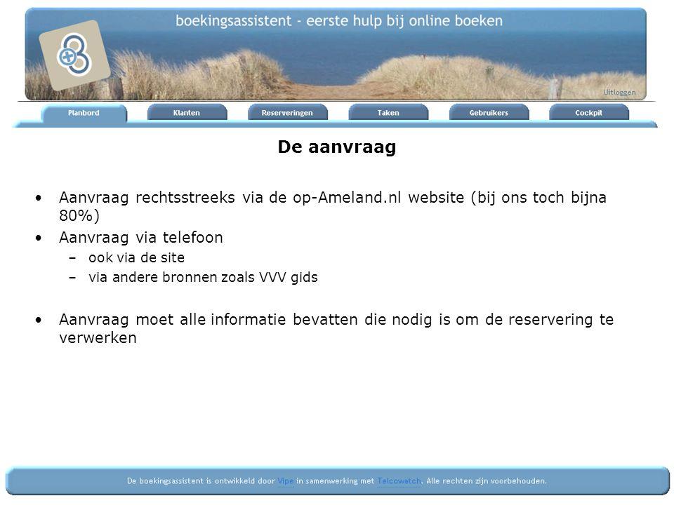 De aanvraag Aanvraag rechtsstreeks via de op-Ameland.nl website (bij ons toch bijna 80%) Aanvraag via telefoon.