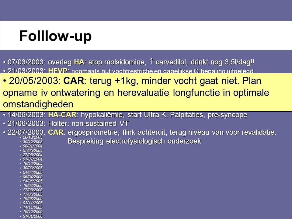 Folllow-up 07/03/2003: overleg HA: stop molsidomine,  carvedilol, drinkt nog 3.5l/dag!!