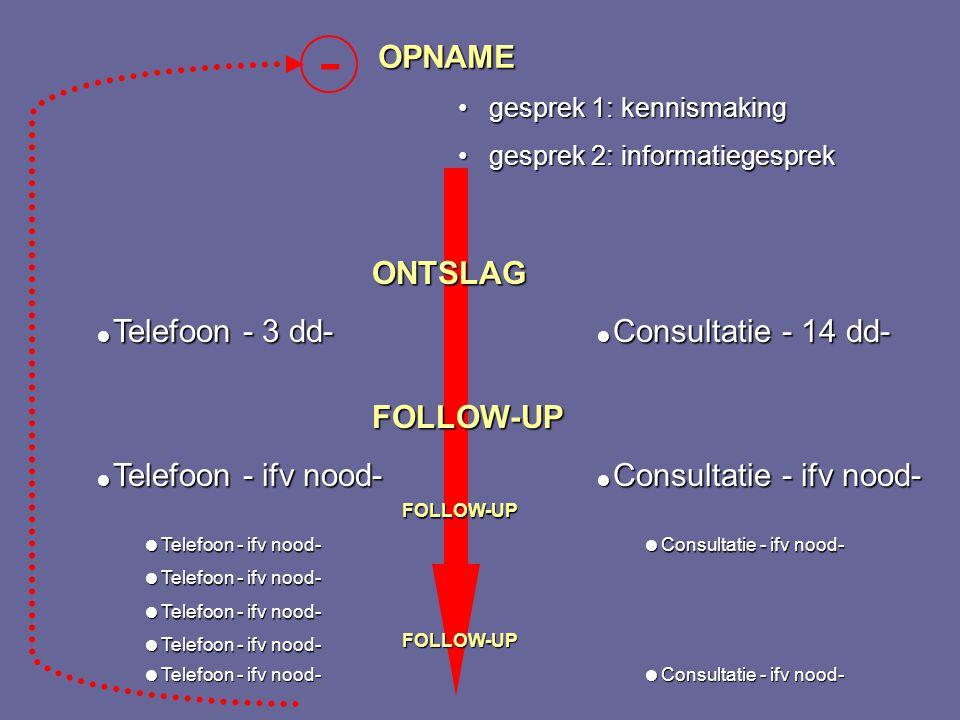 - OPNAME ONTSLAG FOLLOW-UP gesprek 1: kennismaking
