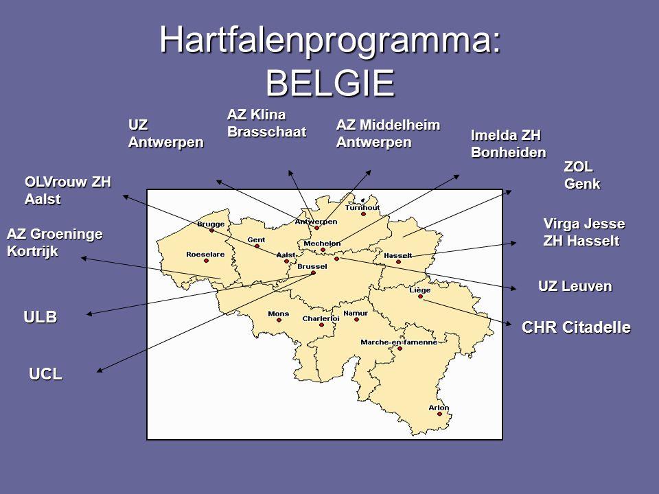 Hartfalenprogramma: BELGIE