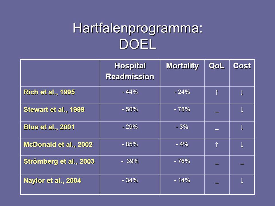 Hartfalenprogramma: DOEL