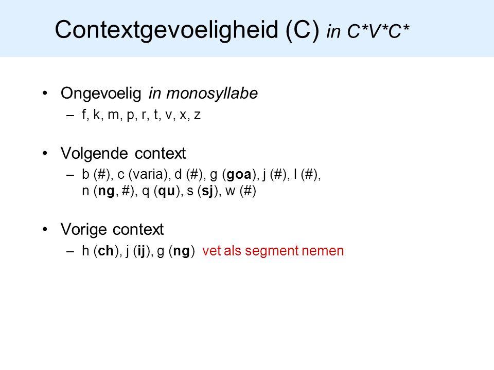 Contextgevoeligheid (C) in C*V*C*