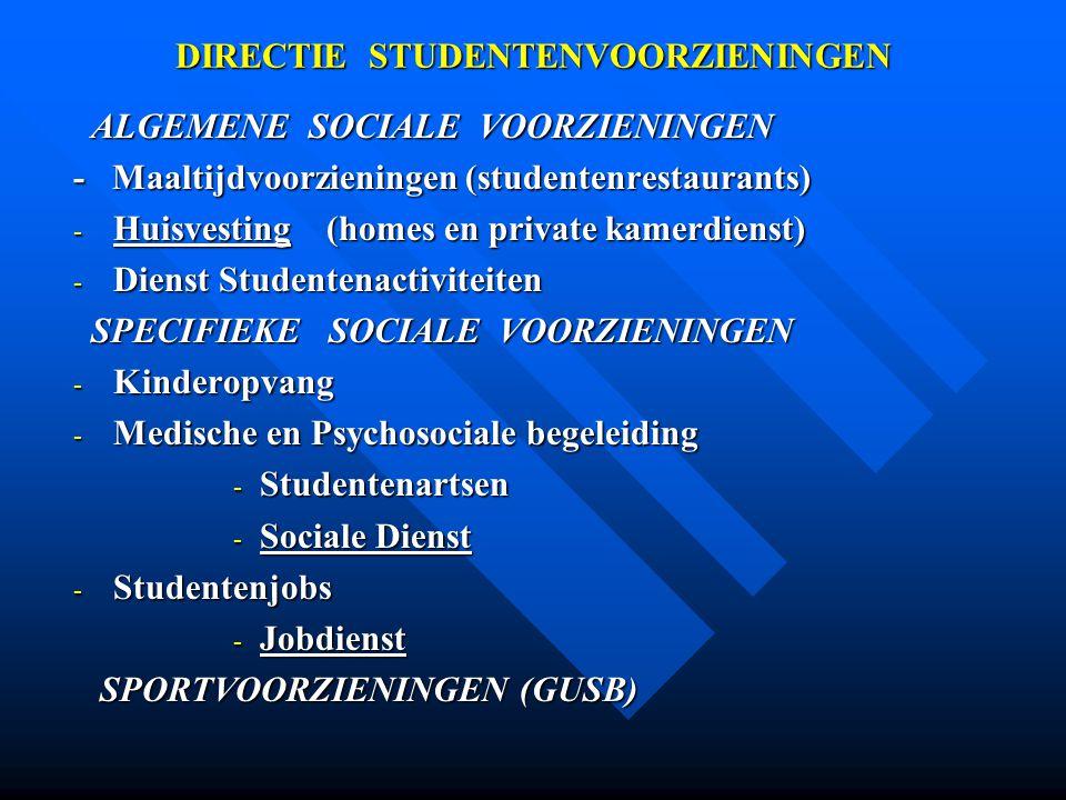 DIRECTIE STUDENTENVOORZIENINGEN