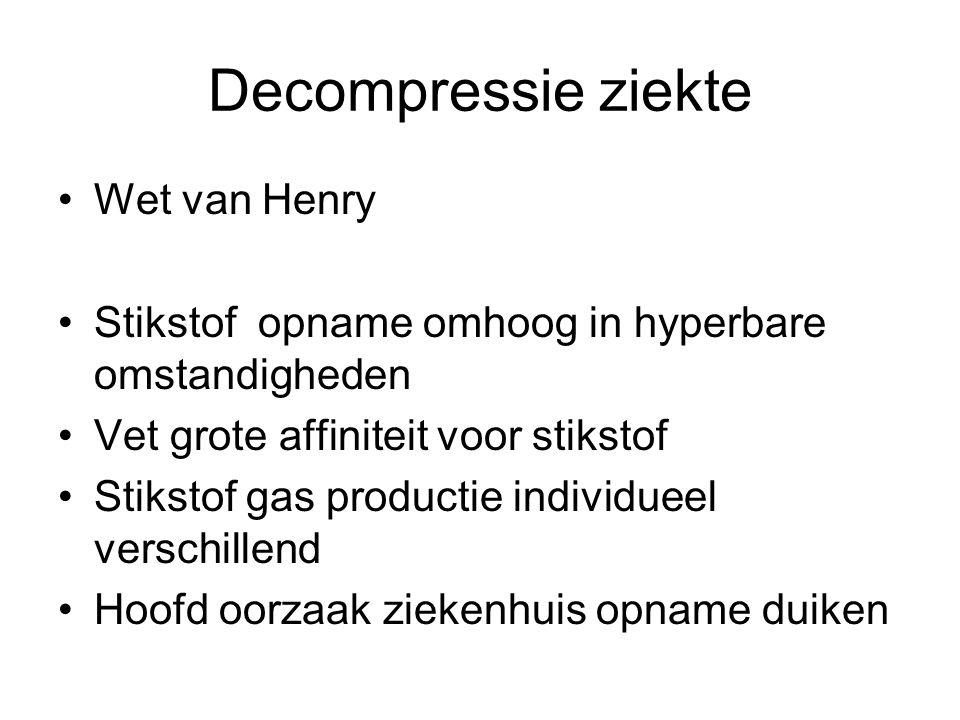 Decompressie ziekte Wet van Henry