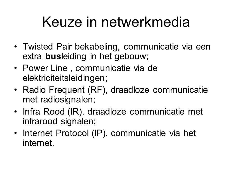 Keuze in netwerkmedia Twisted Pair bekabeling, communicatie via een extra busleiding in het gebouw;