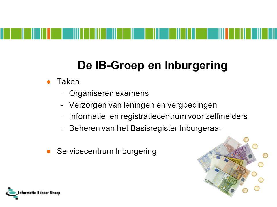 De IB-Groep en Inburgering