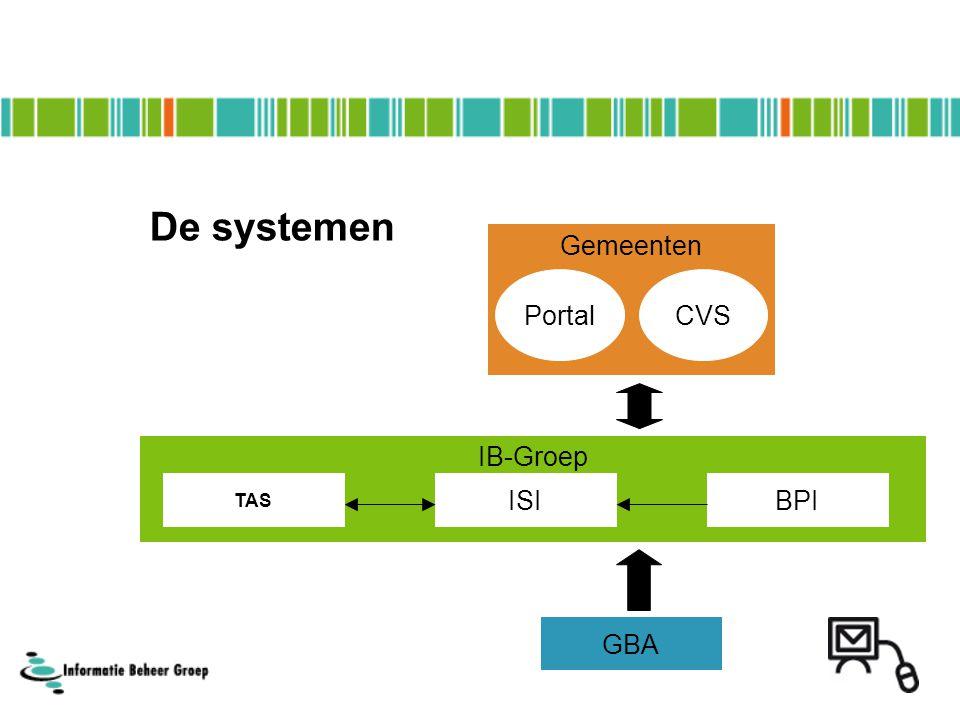 De systemen Gemeenten Portal CVS IB-Groep ISI BPI GBA TAS