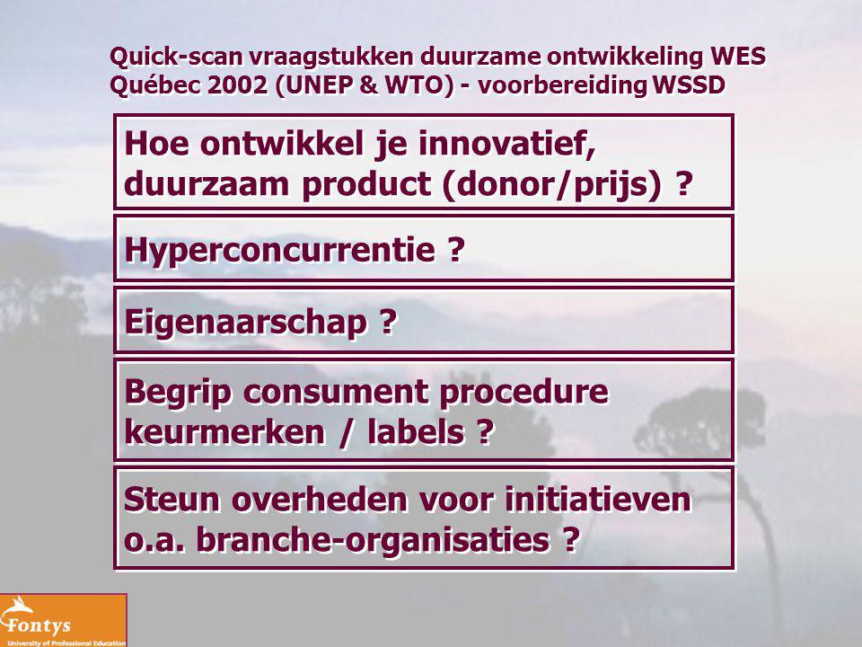 Hoe ontwikkel je innovatief, duurzaam product (donor/prijs)