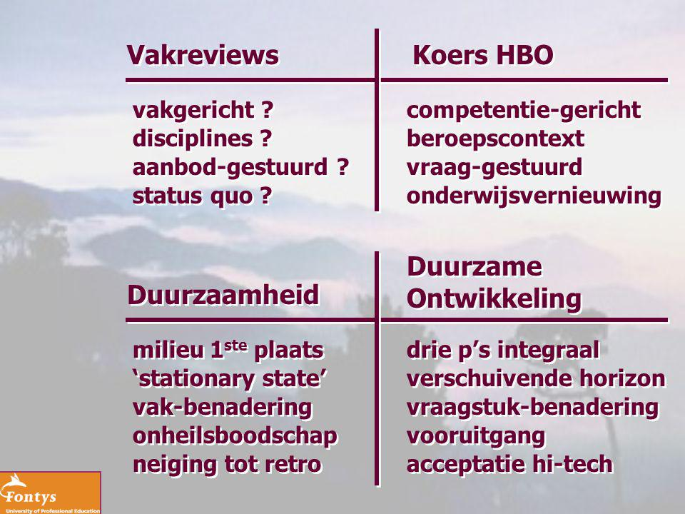 Vakreviews Koers HBO Duurzame Ontwikkeling Duurzaamheid vakgericht