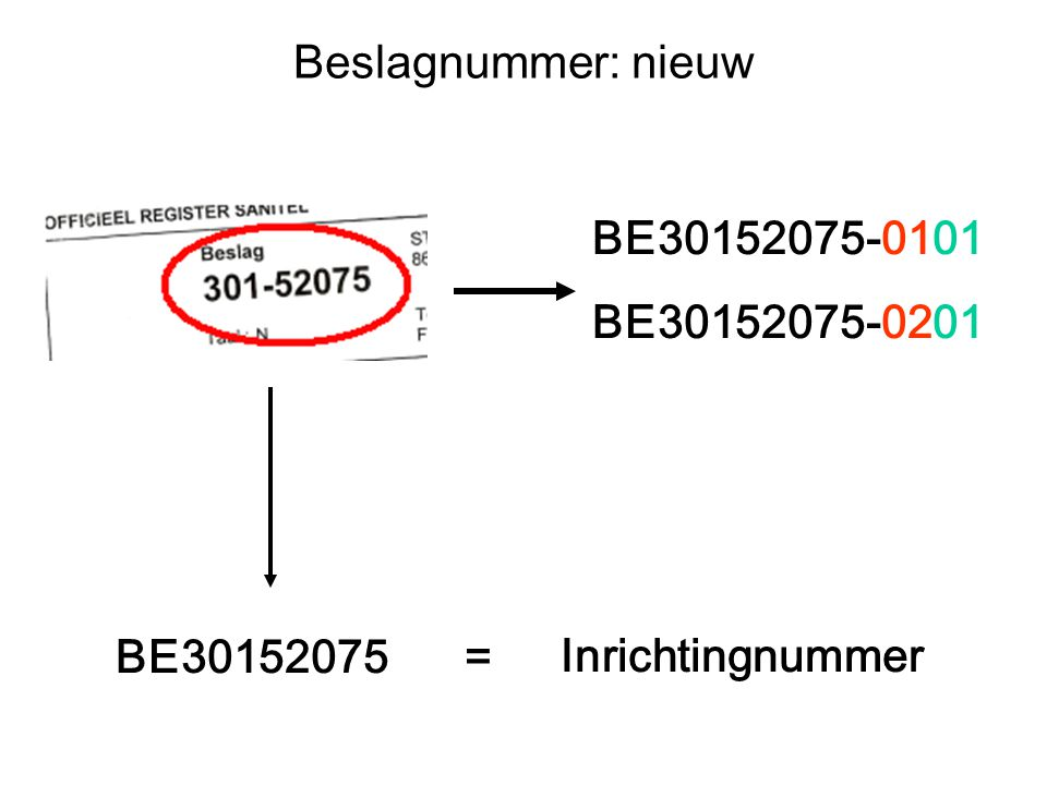 Beslagnummer: nieuw BE30152075-0101 BE30152075-0201 BE30152075 = Inrichtingnummer