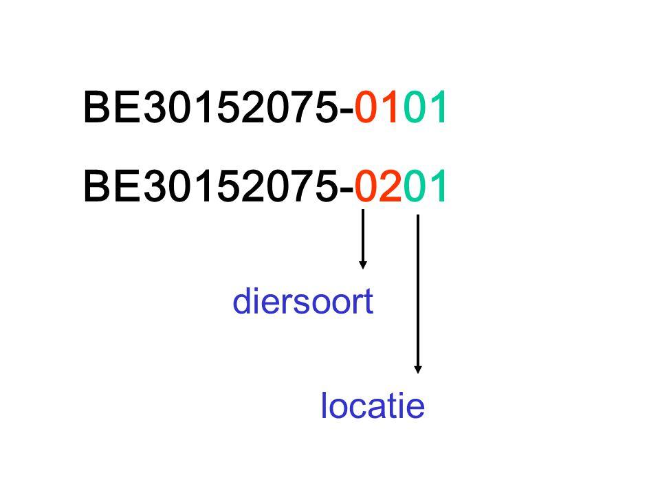 BE30152075-0101 BE30152075-0201 diersoort locatie