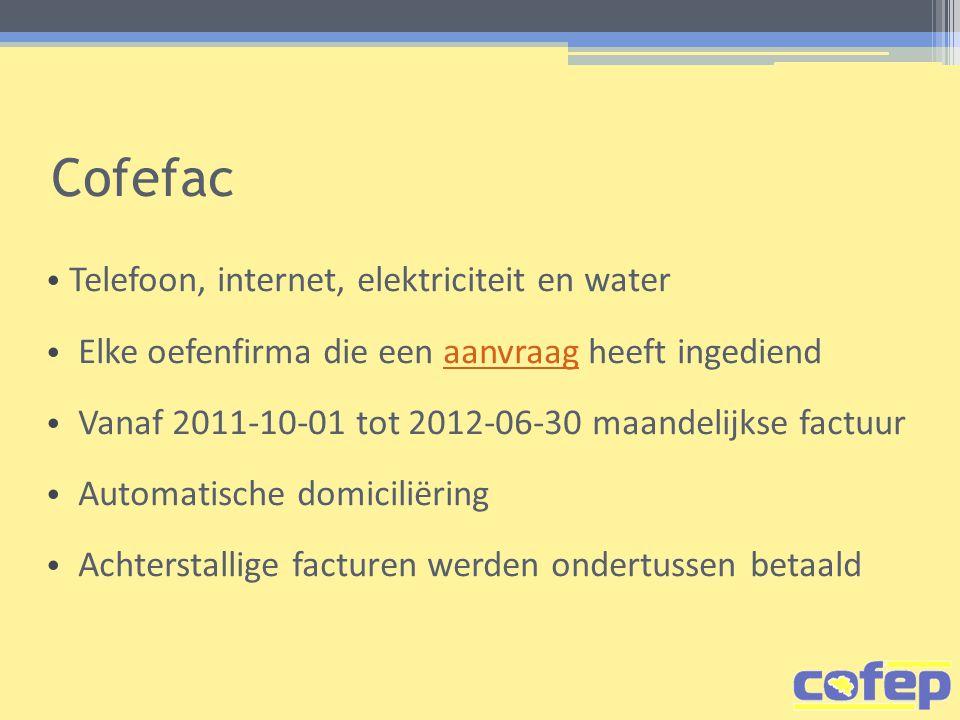 Cofefac Telefoon, internet, elektriciteit en water