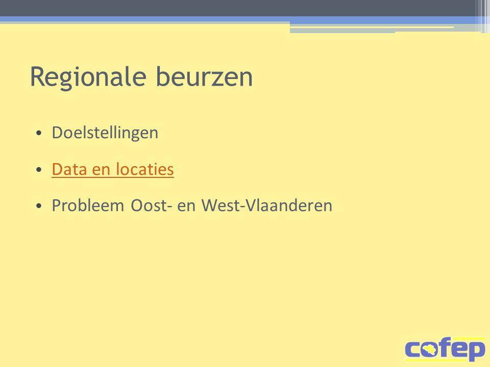 Regionale beurzen Doelstellingen Data en locaties