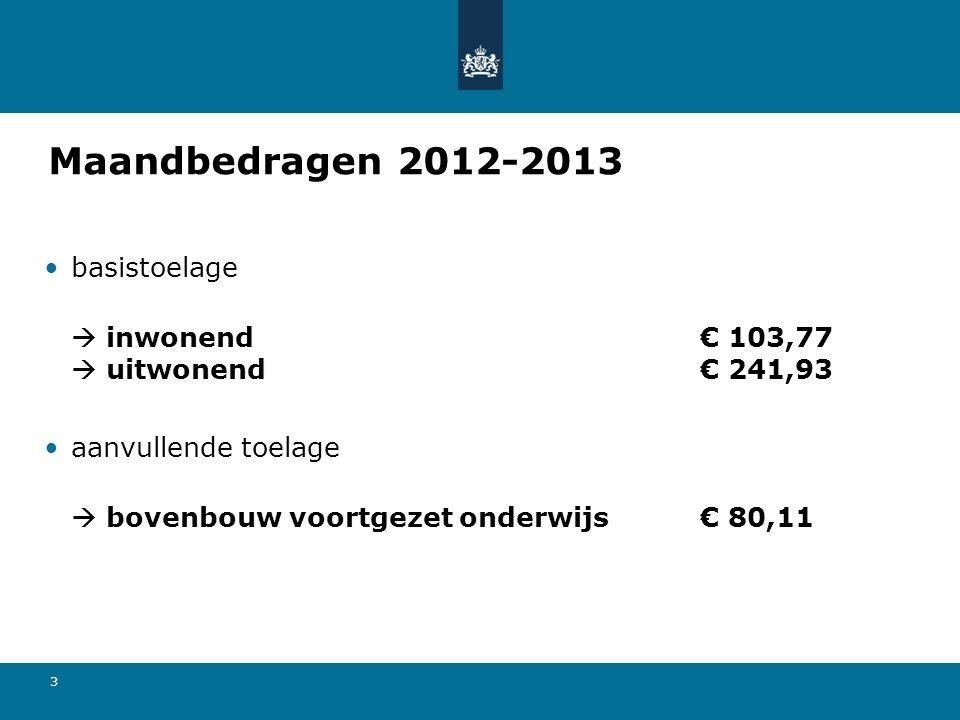 Maandbedragen 2012-2013 basistoelage