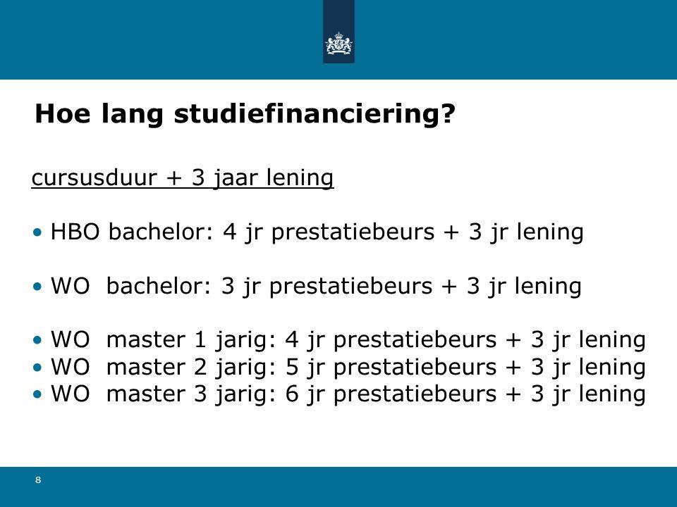 Hoe lang studiefinanciering