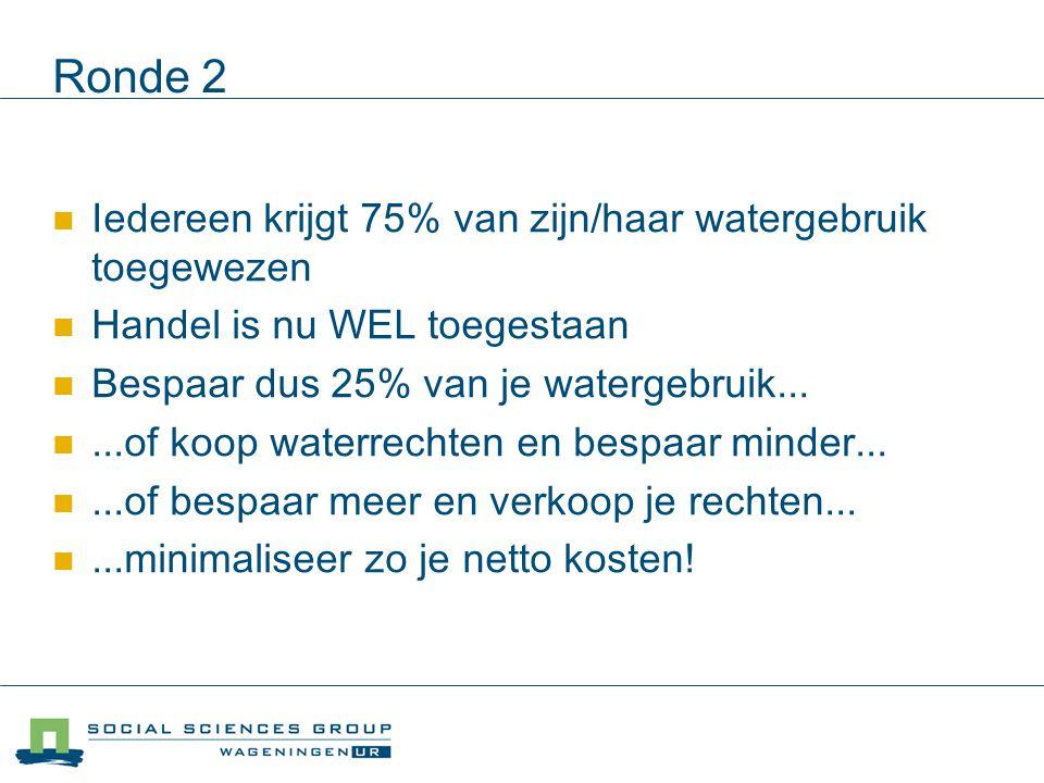 Ronde 2 Iedereen krijgt 75% van zijn/haar watergebruik toegewezen