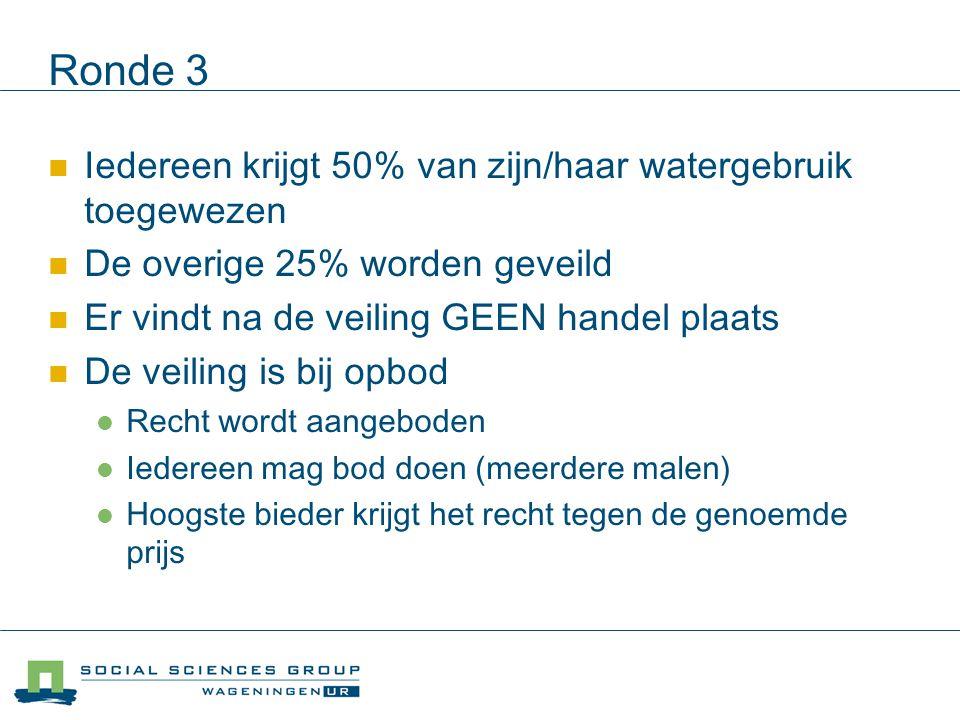 Ronde 3 Iedereen krijgt 50% van zijn/haar watergebruik toegewezen