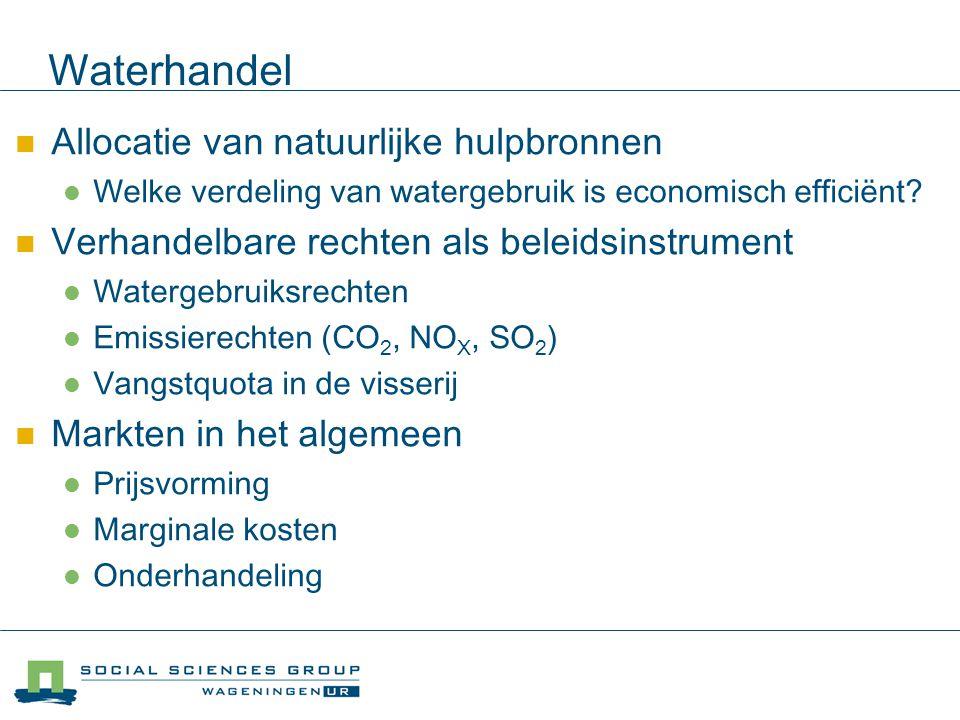 Waterhandel Allocatie van natuurlijke hulpbronnen
