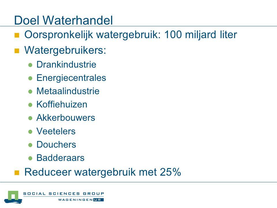 Doel Waterhandel Oorspronkelijk watergebruik: 100 miljard liter