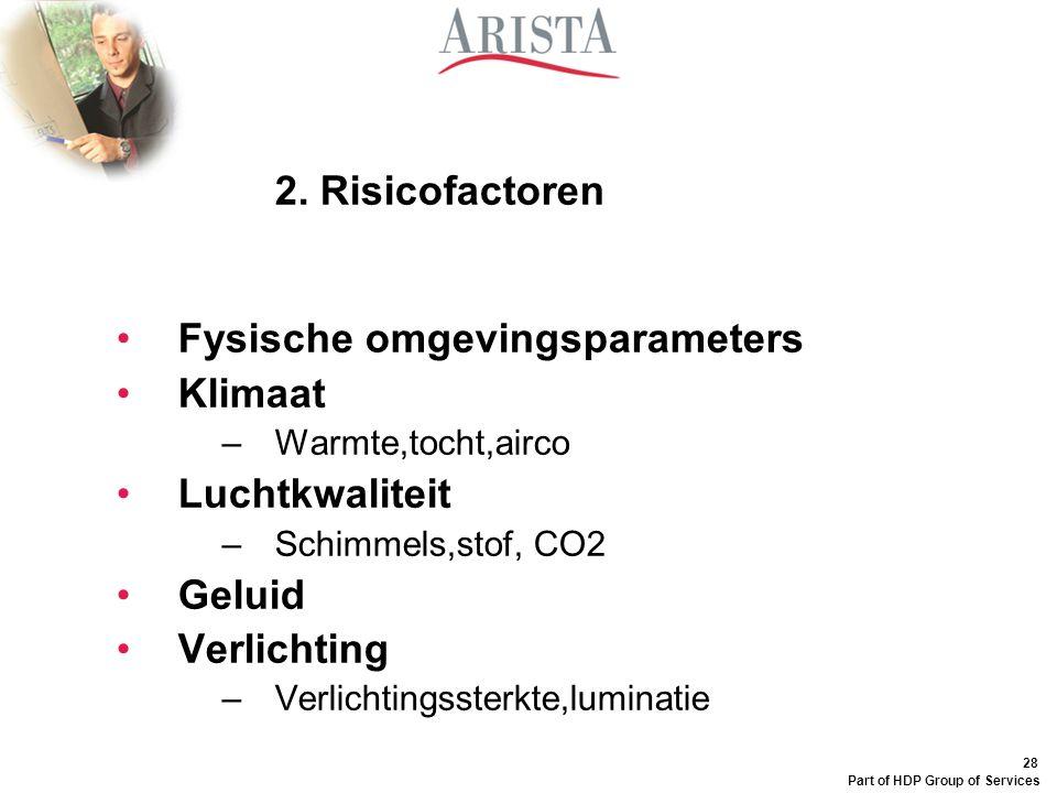 Fysische omgevingsparameters Klimaat Luchtkwaliteit Geluid Verlichting