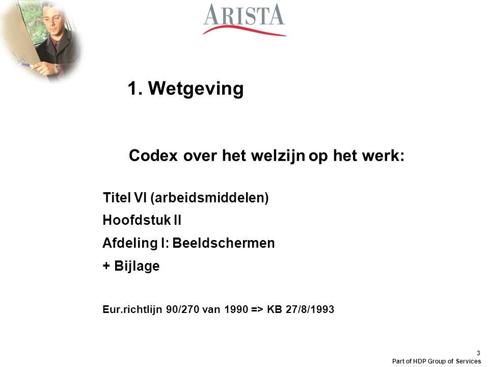 Codex over het welzijn op het werk: