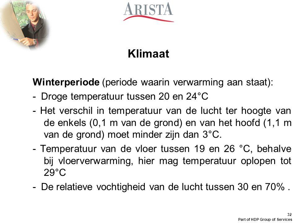 Klimaat Winterperiode (periode waarin verwarming aan staat):