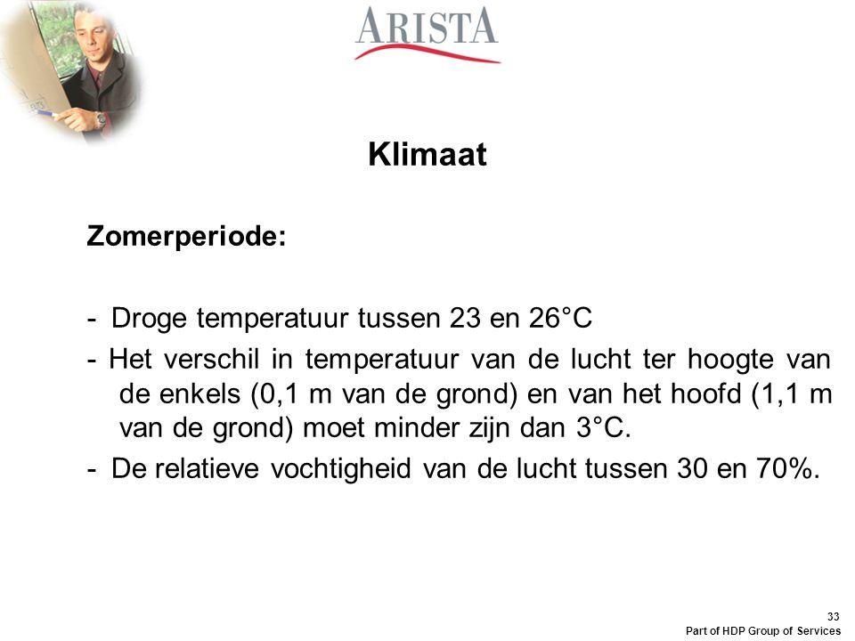 Klimaat Zomerperiode: - Droge temperatuur tussen 23 en 26°C