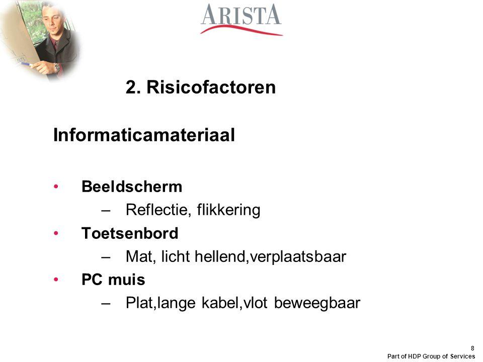 Informaticamateriaal