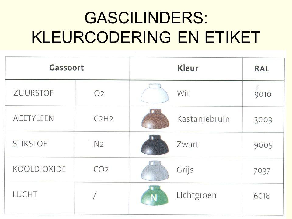 GASCILINDERS: KLEURCODERING EN ETIKET