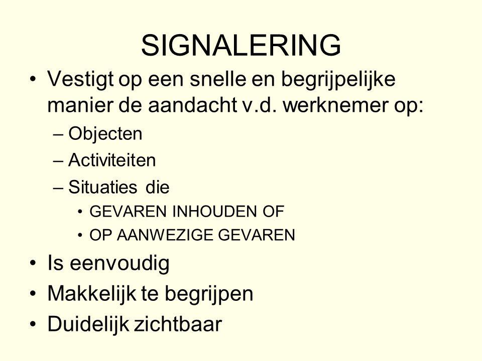 SIGNALERING Vestigt op een snelle en begrijpelijke manier de aandacht v.d. werknemer op: Objecten.