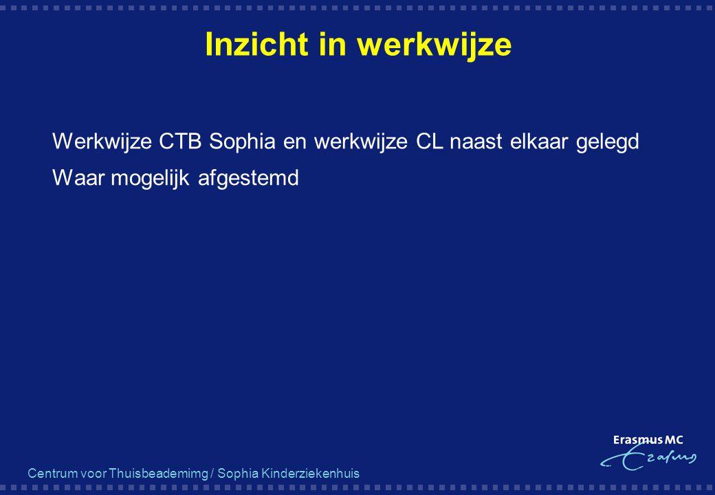 Inzicht in werkwijze Werkwijze CTB Sophia en werkwijze CL naast elkaar gelegd.