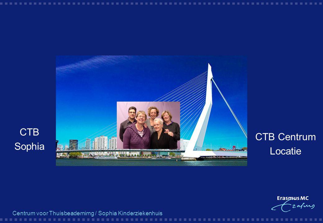CTB Sophia CTB Centrum Locatie