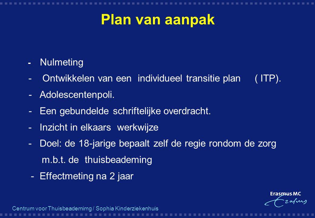 Plan van aanpak - Nulmeting. - Ontwikkelen van een individueel transitie plan ( ITP). - Adolescentenpoli.