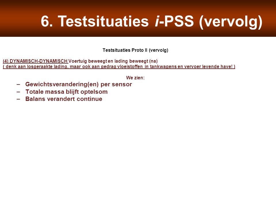 Testsituaties Proto II (vervolg)