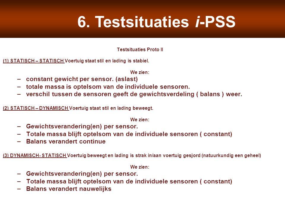 Testsituaties Proto II