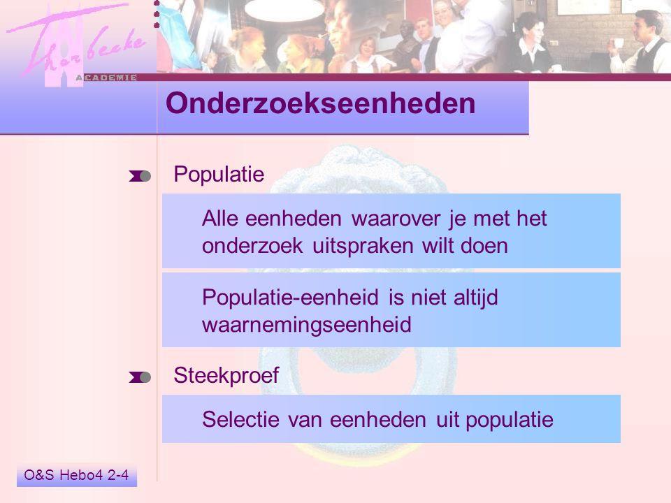 Onderzoekseenheden Populatie
