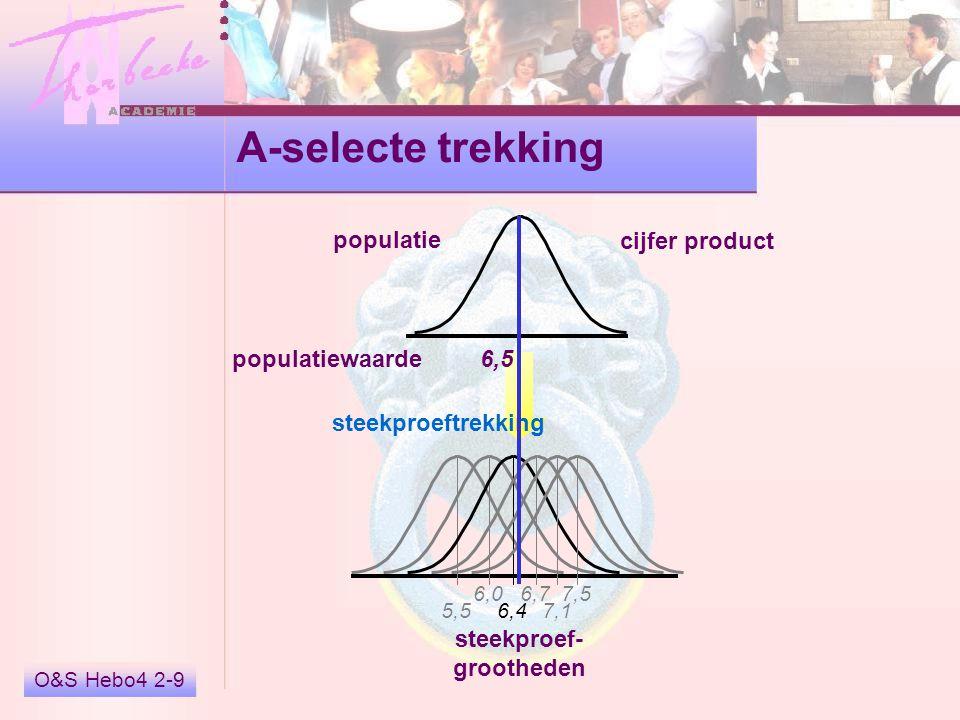 A-selecte trekking populatie cijfer product populatiewaarde 6,5