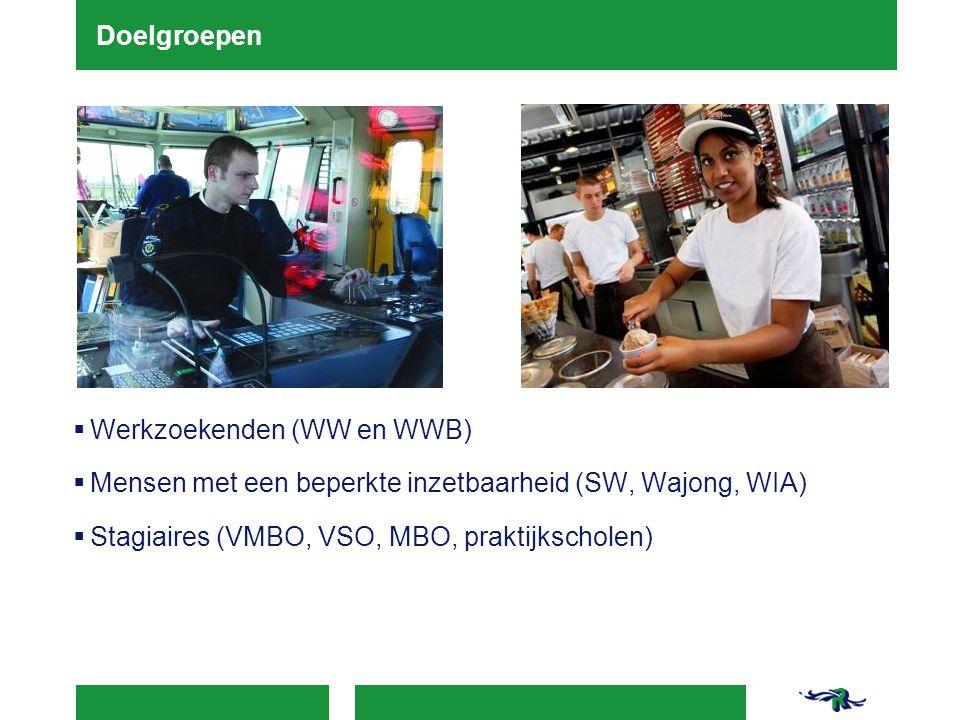 Doelgroepen Werkzoekenden (WW en WWB) Mensen met een beperkte inzetbaarheid (SW, Wajong, WIA) Stagiaires (VMBO, VSO, MBO, praktijkscholen)