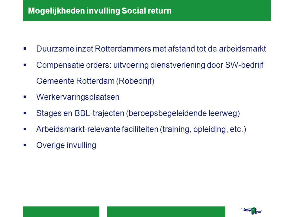 Mogelijkheden invulling Social return