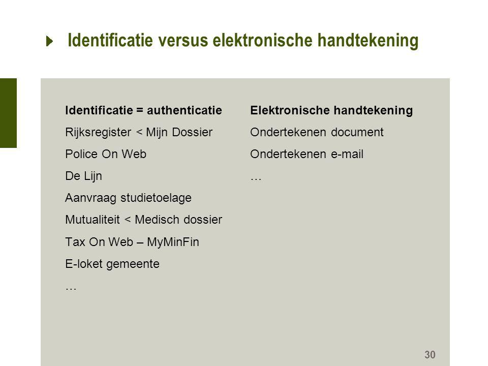 Identificatie versus elektronische handtekening