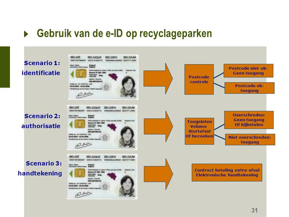 Gebruik van de e-ID op recyclageparken