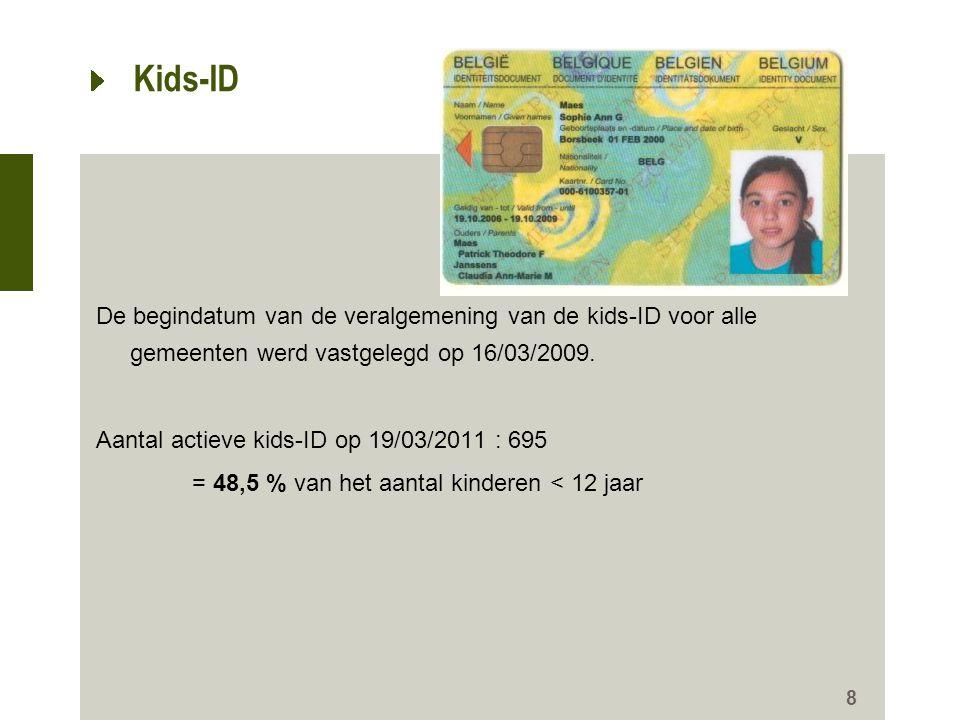 Kids-ID De begindatum van de veralgemening van de kids-ID voor alle gemeenten werd vastgelegd op 16/03/2009.