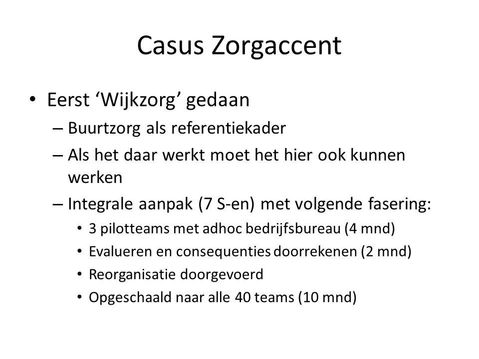 Casus Zorgaccent Eerst 'Wijkzorg' gedaan Buurtzorg als referentiekader
