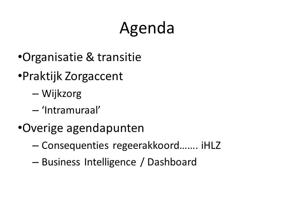 Agenda Organisatie & transitie Praktijk Zorgaccent