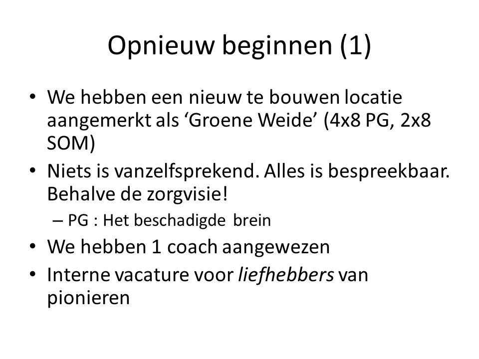 Opnieuw beginnen (1) We hebben een nieuw te bouwen locatie aangemerkt als 'Groene Weide' (4x8 PG, 2x8 SOM)