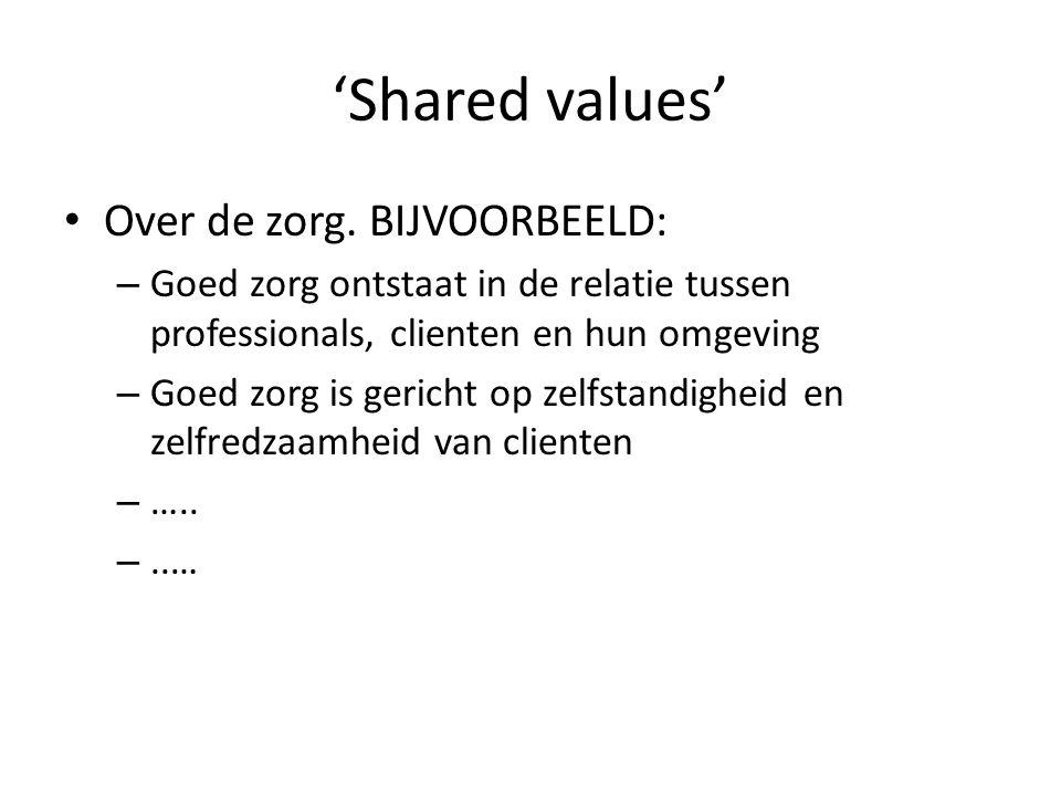 'Shared values' Over de zorg. BIJVOORBEELD: