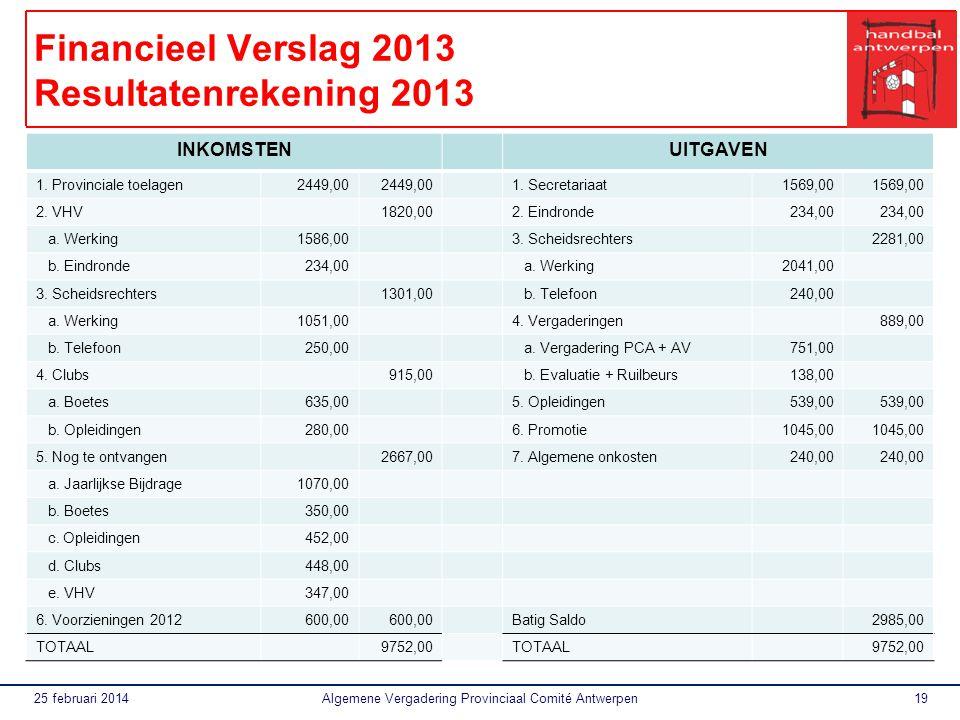 Financieel Verslag 2013 Resultatenrekening 2013
