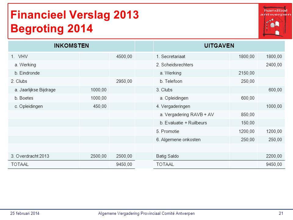 Financieel Verslag 2013 Begroting 2014
