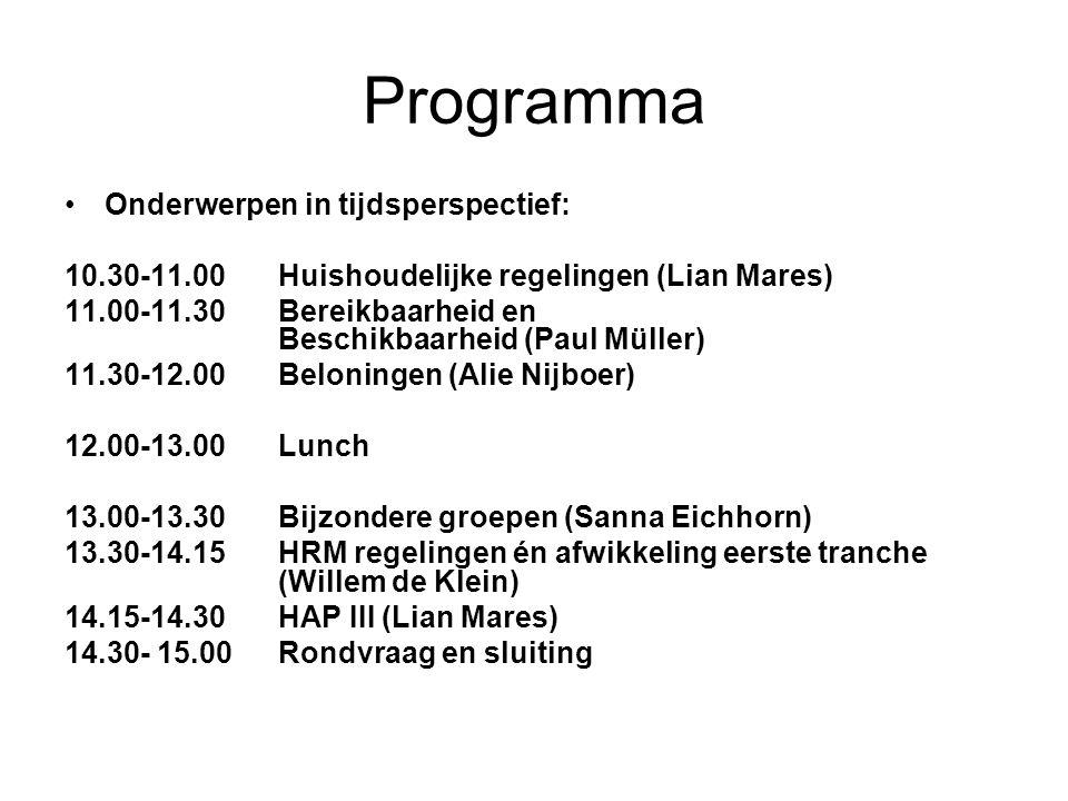 Programma Onderwerpen in tijdsperspectief:
